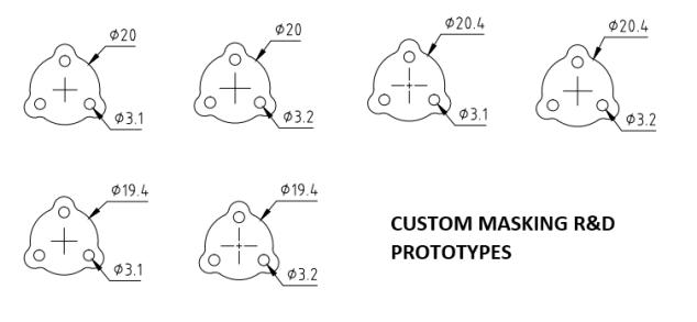 Custom Masking Drawing